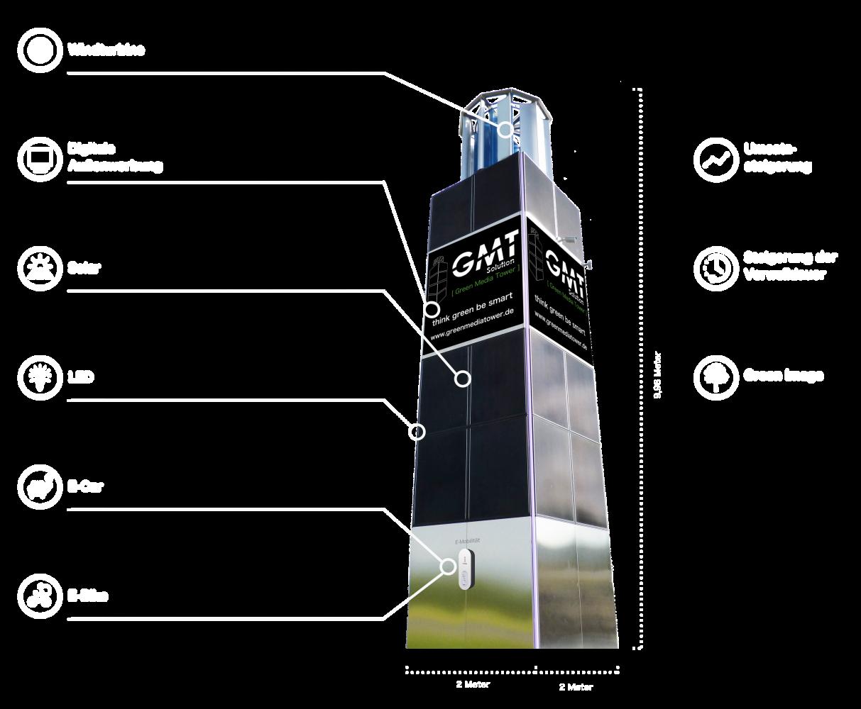 Green Media Tower Komponenten